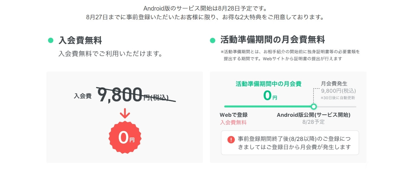 Android入会費