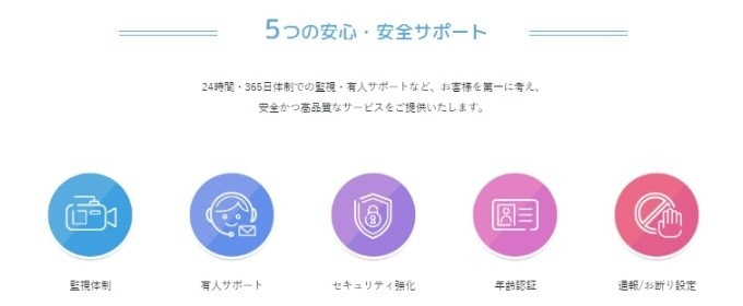 PCMAXそのものは安全なの?