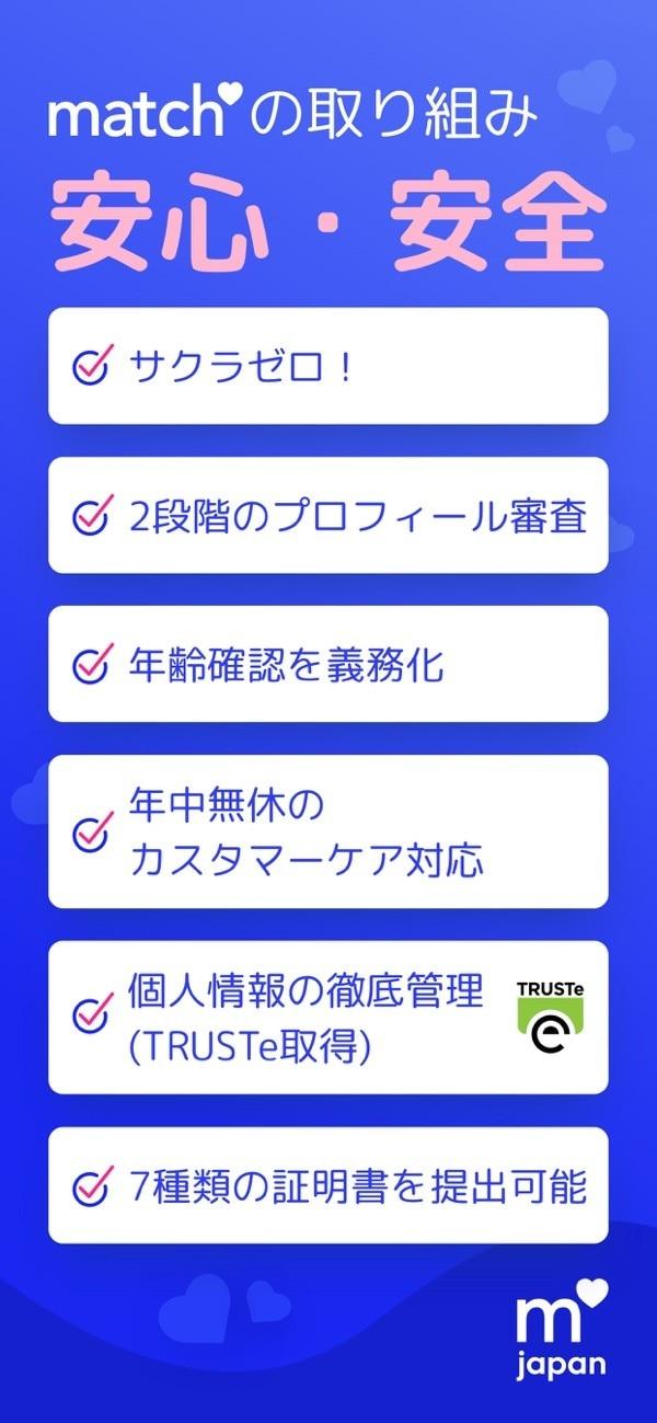 マッチドットコムアプリストア6