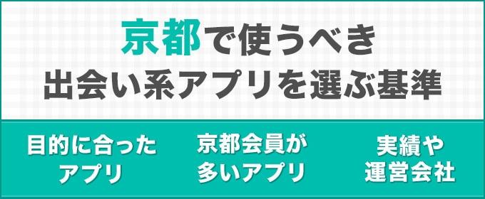 京都で使うべき出会い系アプリの基準