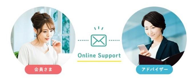 スマリッジ オンラインサポート