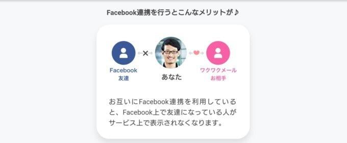 Facebook連携のメリット