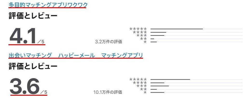 ハッピーメールとワクワクメールAppStoreレビュー比較